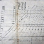 扇垂木の詳細